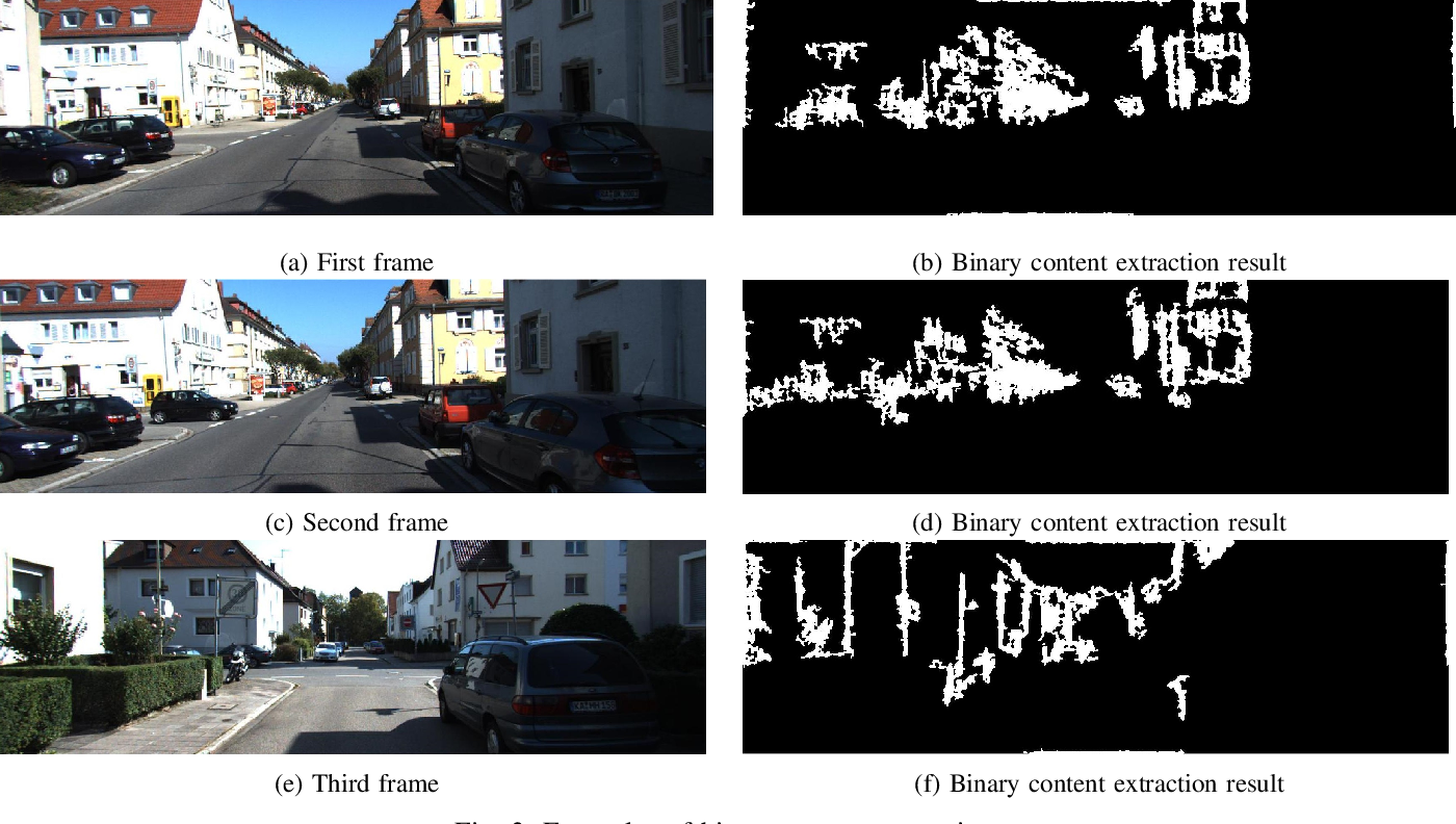 Figure 3 for Fast Loop Closure Detection via Binary Content