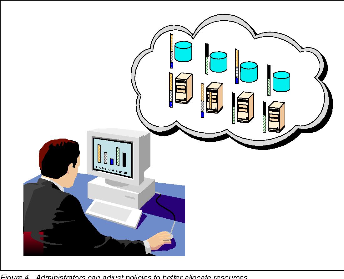 PDF] Fundamentals of Grid Computing - Semantic Scholar