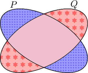 Figure 1 for MAUVE: Human-Machine Divergence Curves for Evaluating Open-Ended Text Generation