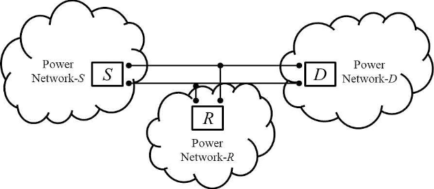 Figure 1 for Incremental Relaying for Power Line Communication: Performance Analysis and Power Allocation