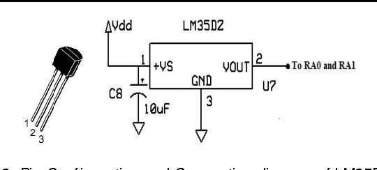 Figure 3 from Design of Data Acquisition System Implemented