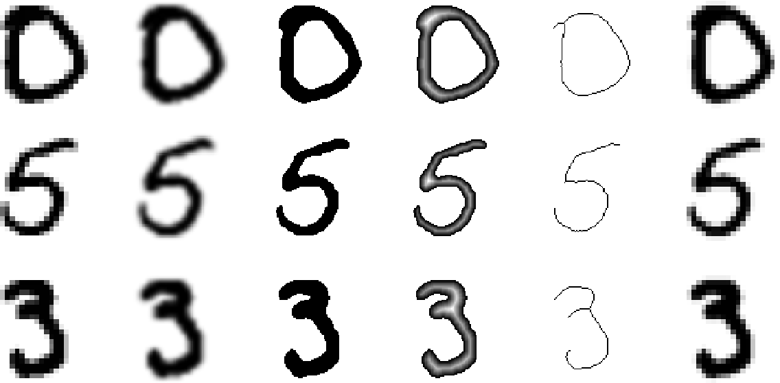 Figure 3 for Morpho-MNIST: Quantitative Assessment and Diagnostics for Representation Learning