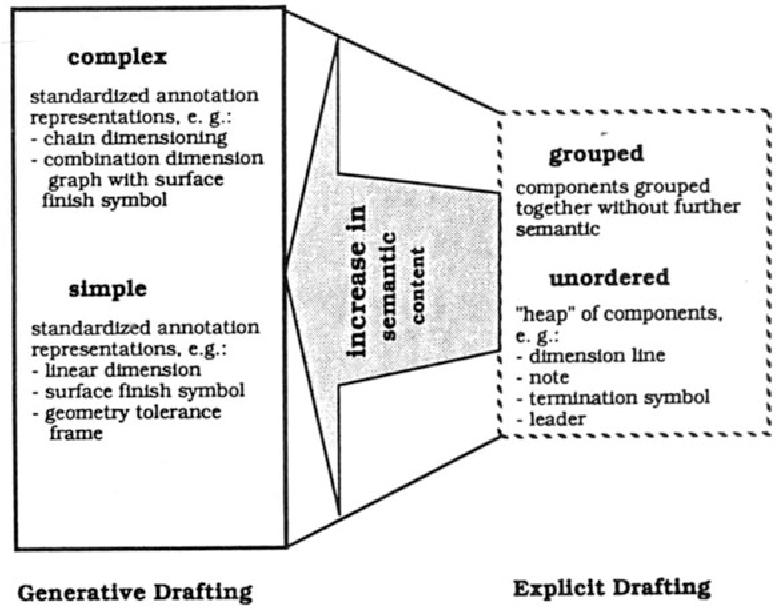 Figure 68 From Cadi Drafting Model Semantic Scholar