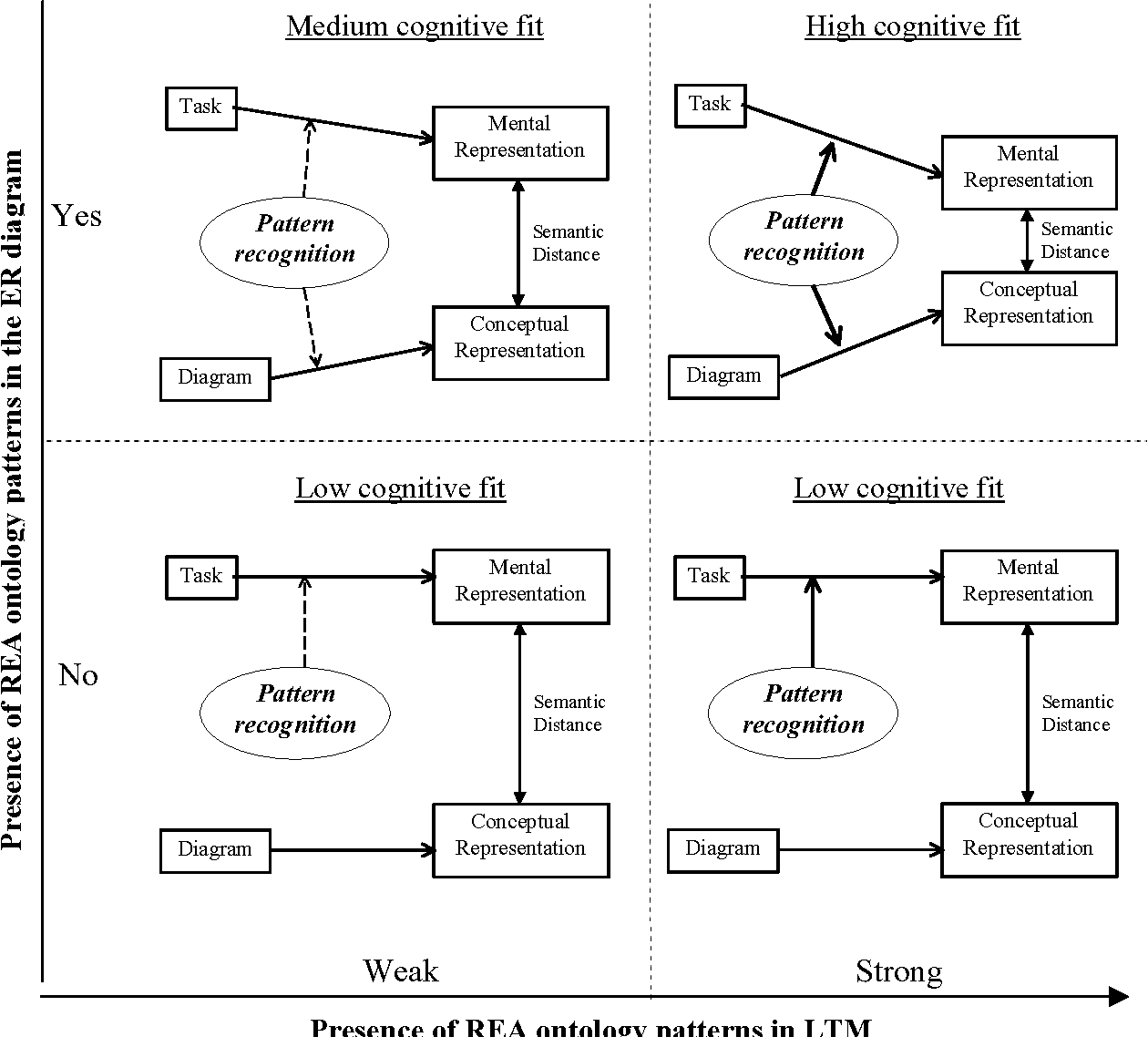 Pattern recognition of resource event agent conceptual modelling pattern recognition of resource event agent conceptual modelling structures semantic scholar ccuart Choice Image