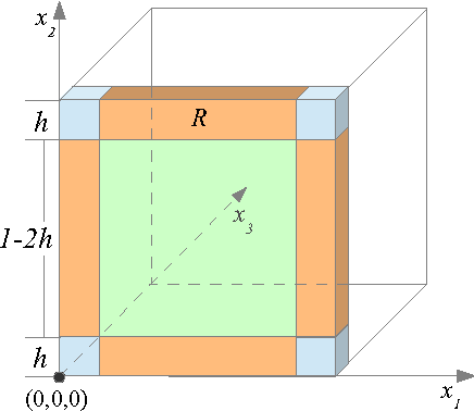 Figure 1 for Generalized Exponential Concentration Inequality for Rényi Divergence Estimation