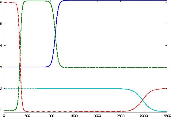 Vertical Diagram Sorting All Kind Of Wiring Diagrams