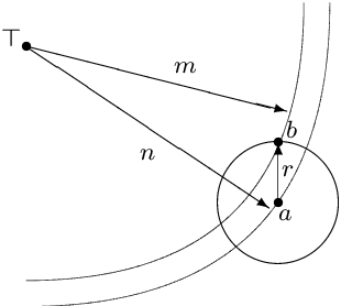 Figure 1 for Monotonicity of Fitness Landscapes and Mutation Rate Control