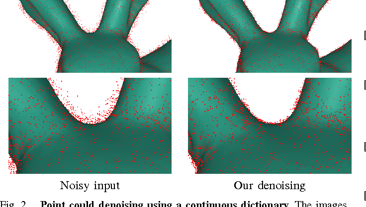 Figure 2 for Cloud Dictionary: Sparse Coding and Modeling for Point Clouds