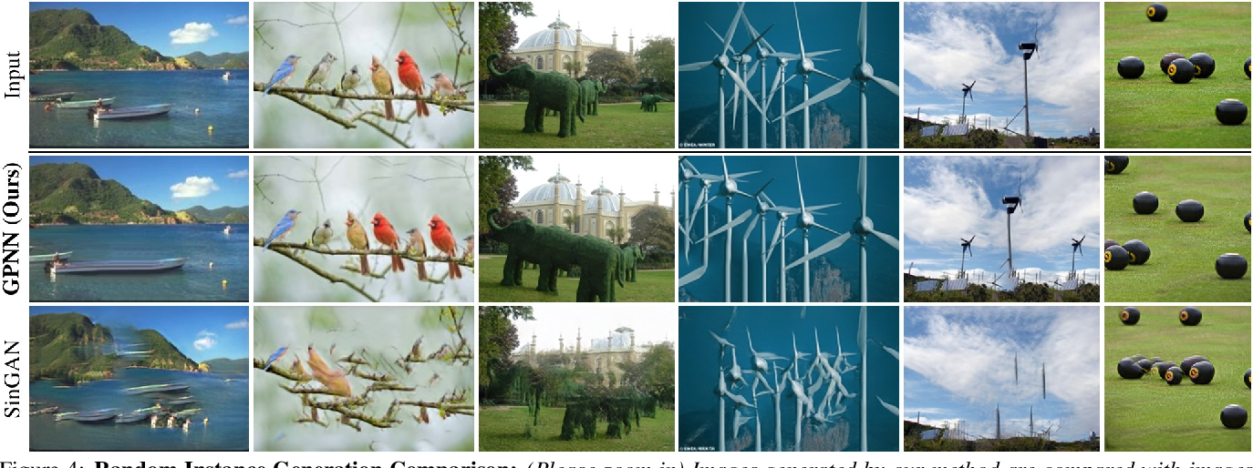 Figure 4 for Drop the GAN: In Defense of Patches Nearest Neighbors as Single Image Generative Models
