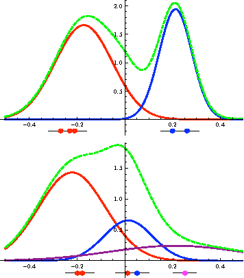 Figure 3 for Church: a language for generative models