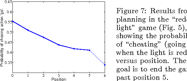 Figure 4 for Church: a language for generative models