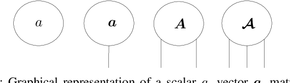 Figure 1 for Kernelized Support Tensor Train Machines