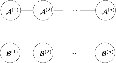 Figure 4 for Kernelized Support Tensor Train Machines