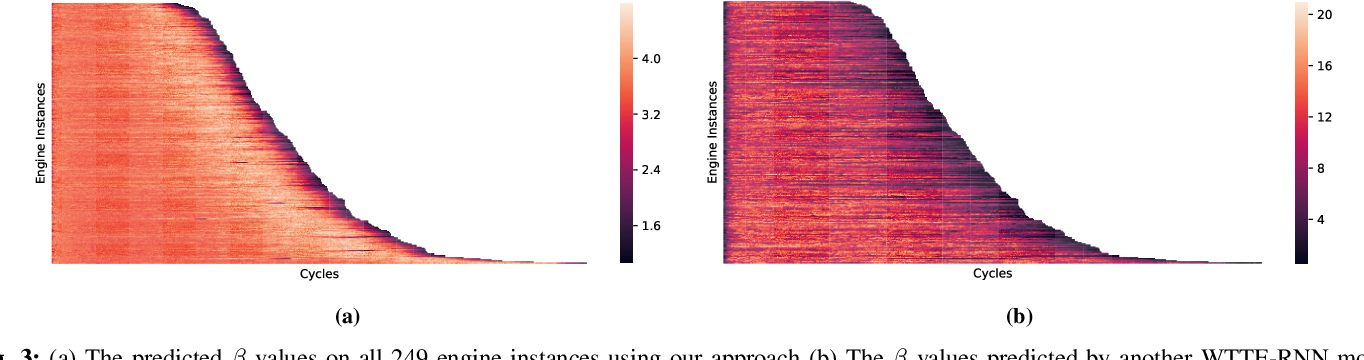Figure 3 for A One-Class Support Vector Machine Calibration Method for Time Series Change Point Detection