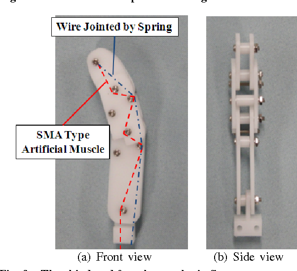 Figure 9 from Prosthetic Hand Using Shape Memory Alloy Type