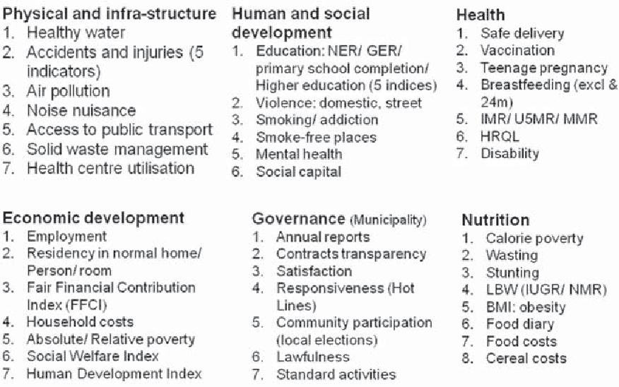 PDF] The application of urban health equity assessment and