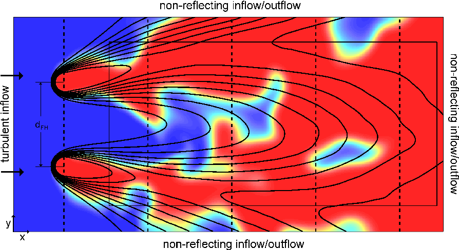PDF] The Effects of Non-Unity Lewis Numbers on Turbulent