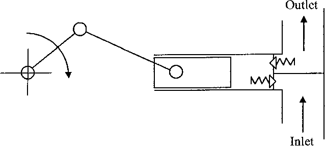 1 schematic of one cylinder of a reciprocating pump