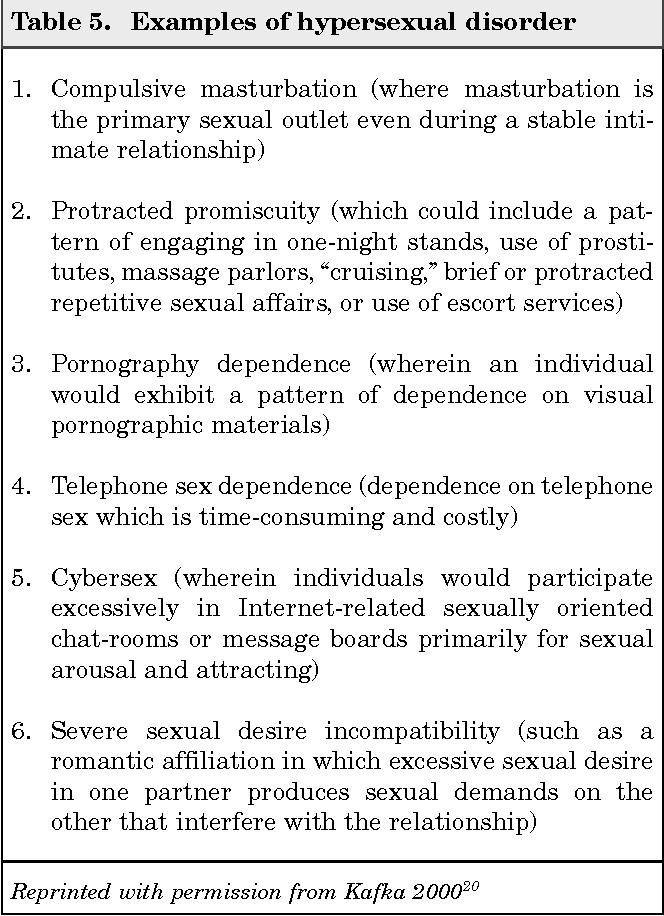 The paraphilic and hypersexual disorders an overview