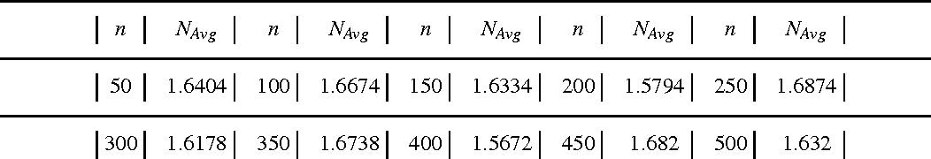 Figure 2 for Random Logic Programs: Linear Model