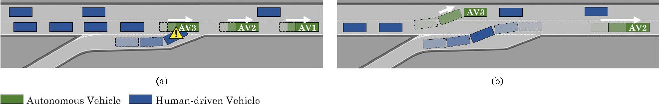 Figure 1 for Altruistic Maneuver Planning for Cooperative Autonomous Vehicles Using Multi-agent Advantage Actor-Critic