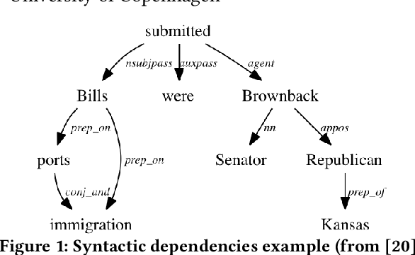 Figure 1 for Neural Check-Worthiness Ranking with Weak Supervision: Finding Sentences for Fact-Checking