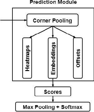 Figure 4 for More Reliable AI Solution: Breast Ultrasound Diagnosis Using Multi-AI Combination
