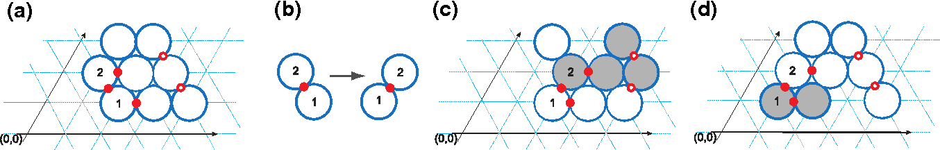 Figure 3 for Parallel computation using active self-assembly
