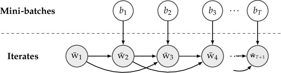 Figure 2 for Machine Unlearning via Algorithmic Stability