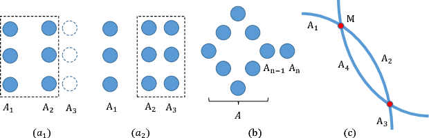 Figure 1 for Perceptual Visual Interactive Learning