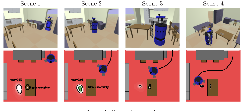 Figure 2 for Learning and Reasoning with Action-Related Places for Robust Mobile Manipulation