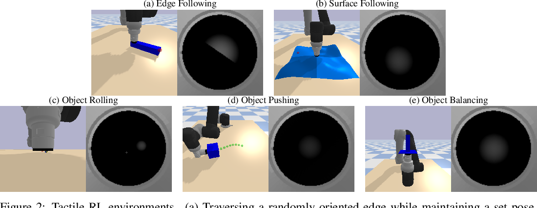 Figure 2 for Optical Tactile Sim-to-Real Policy Transfer via Real-to-Sim Tactile Image Translation