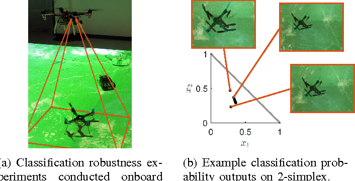 Figure 1 for Hierarchical Bayesian Noise Inference for Robust Real-time Probabilistic Object Classification