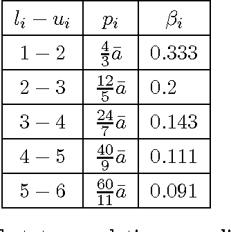 Table 1: Critical state population regarding divisibility