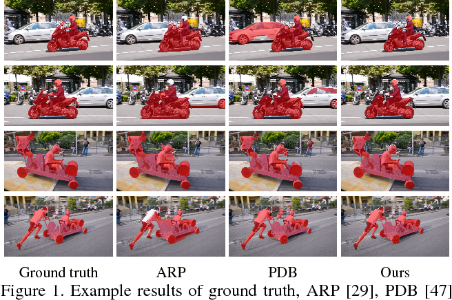 Figure 1 for Unsupervised Video Object Segmentation with Distractor-Aware Online Adaptation