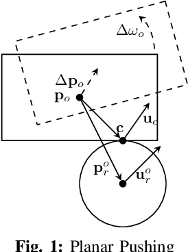 Figure 1 for Online Learning in Planar Pushing with Combined Prediction Model