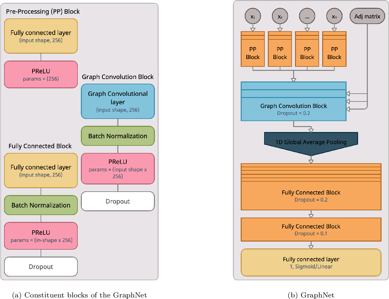 Figure 3 for Shared Data and Algorithms for Deep Learning in Fundamental Physics