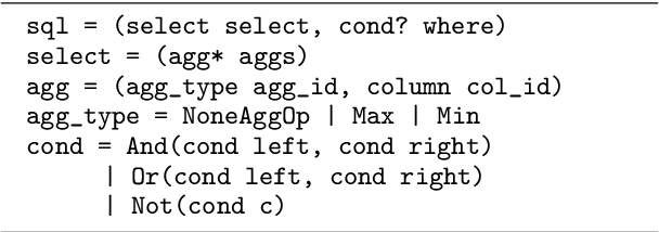 Figure 3 for Learning to Synthesize Data for Semantic Parsing