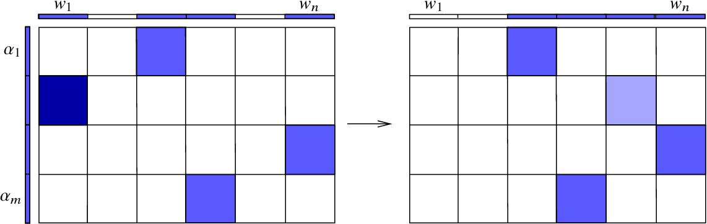 Figure 3 for DSCOVR: Randomized Primal-Dual Block Coordinate Algorithms for Asynchronous Distributed Optimization
