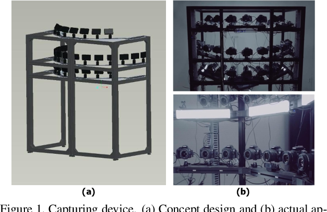 Figure 2 for K-FACE: A Large-Scale KIST Face Database in Consideration with Unconstrained Environments