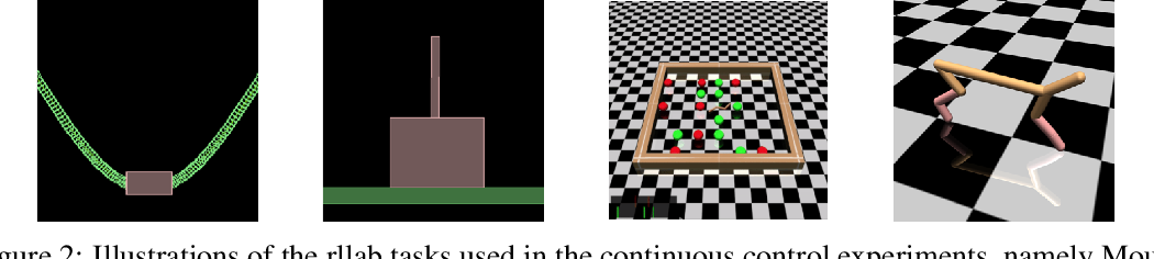 Figure 3 for #Exploration: A Study of Count-Based Exploration for Deep Reinforcement Learning