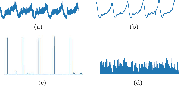 Figure 3 for CRATOS: Cognition of Reliable Algorithm for Time-series Optimal Solution