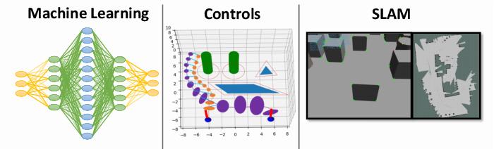 Figure 1 for SABER: Data-Driven Motion Planner for Autonomously Navigating Heterogeneous Robots
