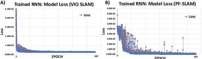 Figure 4 for SABER: Data-Driven Motion Planner for Autonomously Navigating Heterogeneous Robots