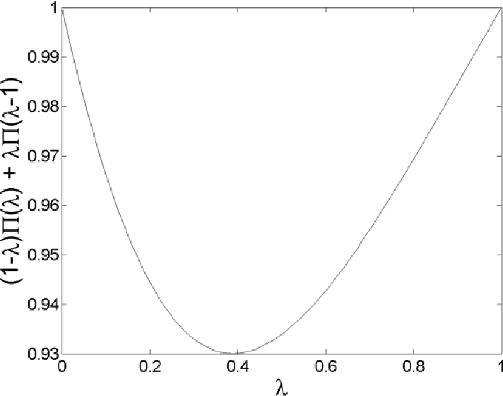figure 3-20