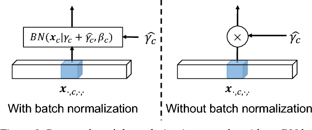 Figure 3 for Efficient Video Understanding via Layered Multi Frame-Rate Analysis