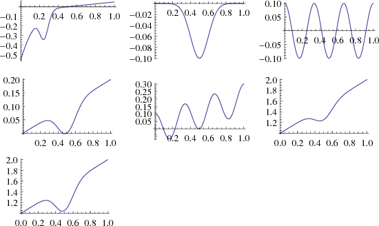 PDF] Gaussian Processes for Bayesian hypothesis tests on regression