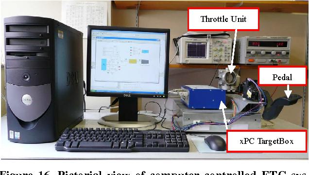 PDF] Electronic Throttle Control System: Modeling, Identification