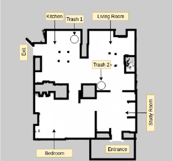 Figure 2 for Solving Service Robot Tasks: UT Austin Villa@Home 2019 Team Report