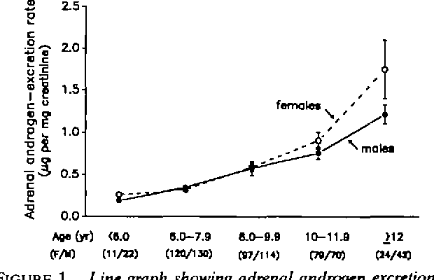 Variety of female figure excretion various